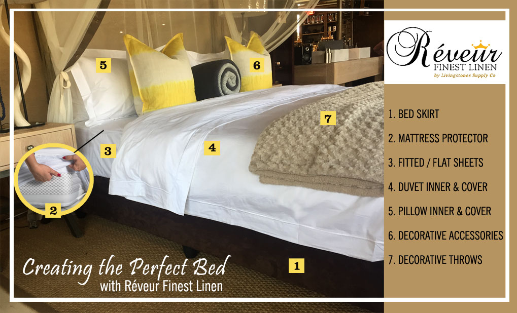 Quality Bed Linen Livingstones Supply Company